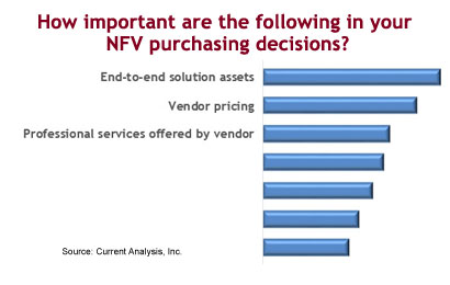 nm-NFV-purchasing-1